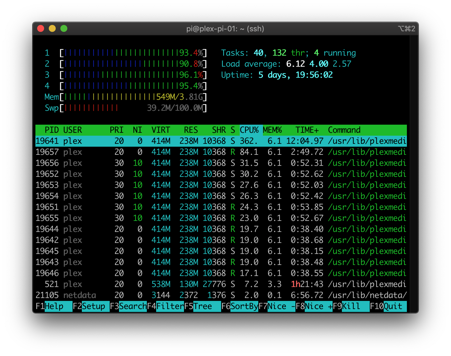 htop during transcoding